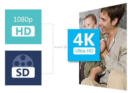 Upscale 1080p HD to 4K