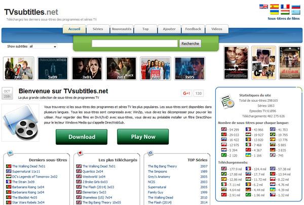 Top 10 des sites de torrent les plus populaires pour télécharger.